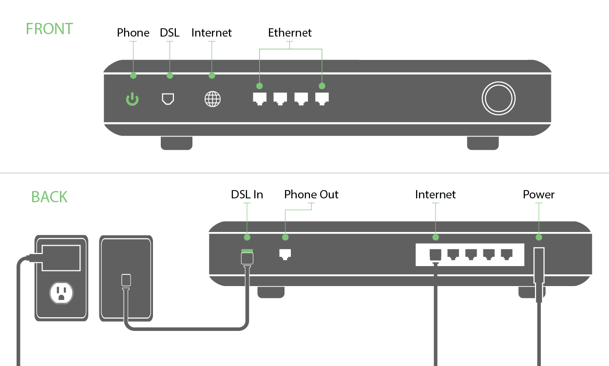 how to self install your new centurylink internet centurylinkquote BACnet Wiring-Diagram