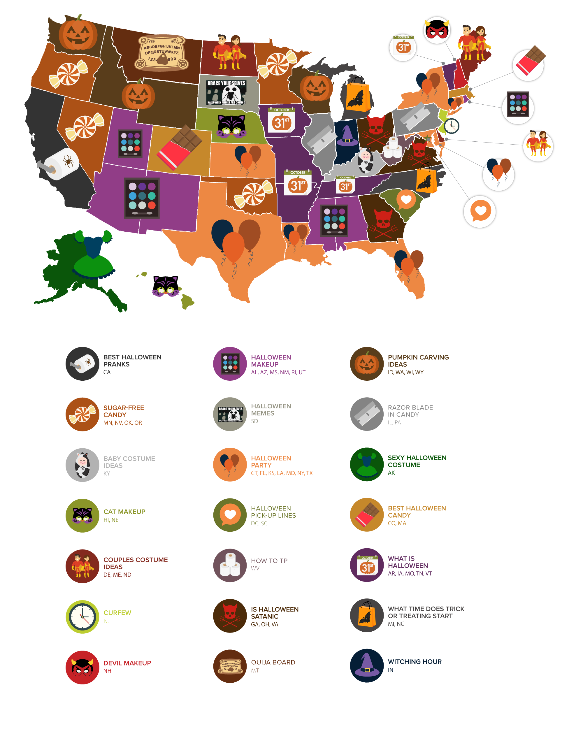 What Your State is Googling on Halloween - CenturyLinkQuote