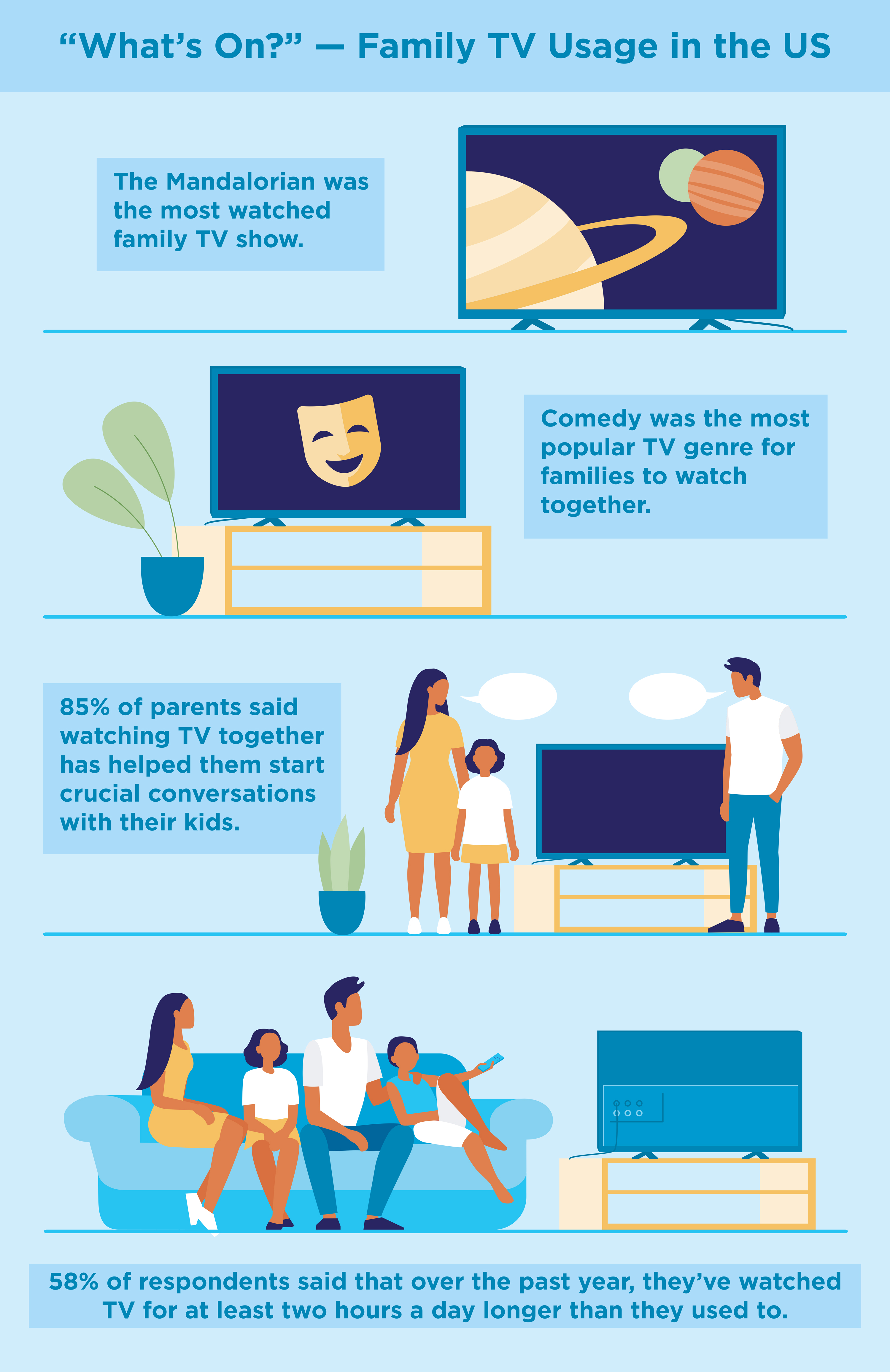 Does-Watching-TV-together-Improve-Family-Relationships_INFOGRAPHIC